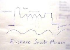 Entwurfskizze für das Logo